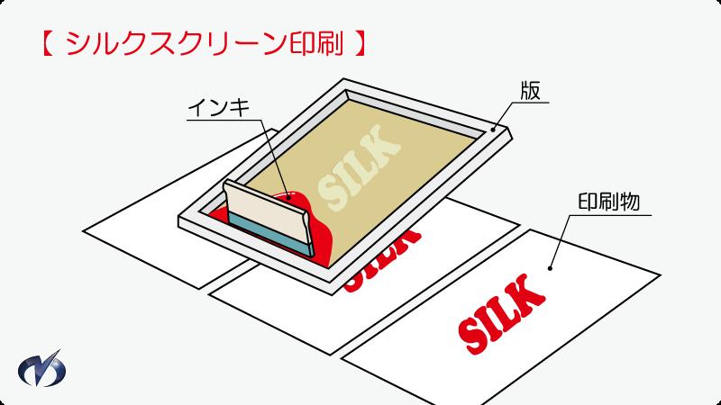シルクスクリーン印刷イメージ