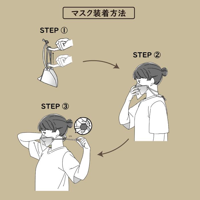京都しぃるどマスク装着方法